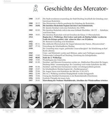 Quelle: Festschrift zum 100-Jahre-Jubiläum des Mercator-Gymnasiums 2001