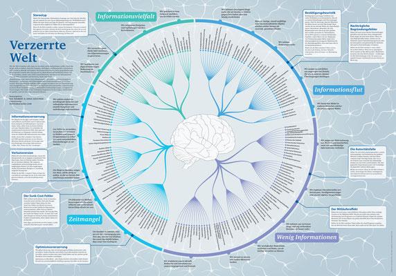 Quelle: http://www.movum.info/images/ausgaben/heft22/heft22-infografik.pdf