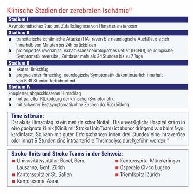 klinische Stadien der zerebralen Ischämie (Quelle = www.agla.ch)