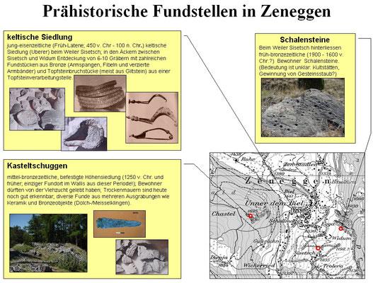 Prähistorische Fundstellen in Zeneggen