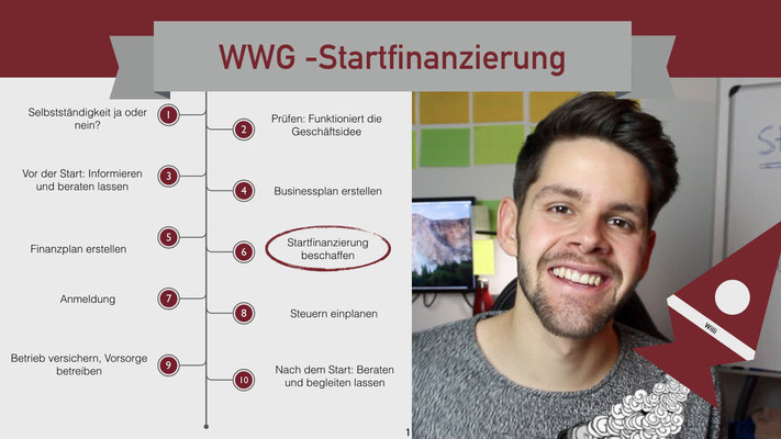 Willi will gründen: Startfinanzierung