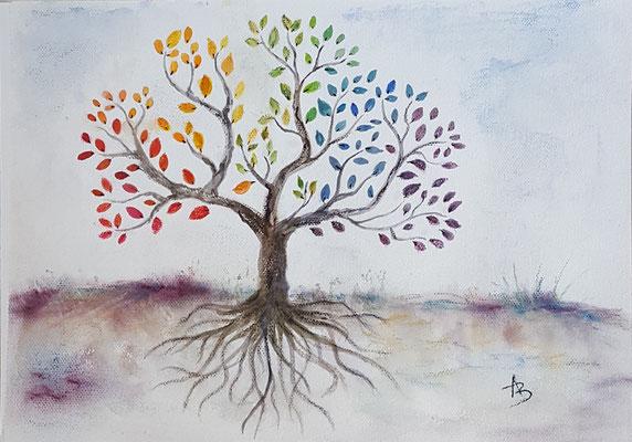27 L'arbre de Vie - aquarelle et pastel 21x30
