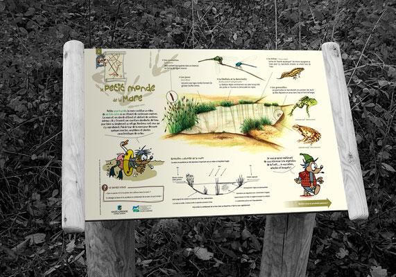Panneaux de découverte d'un sentier dans la forêt de Buzet - Conseil Général de Haute-Garonne