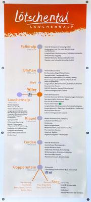 Lötschental und seine Gemeinden