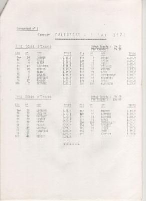 Résultats séries essais 1ère et 2ème (doc. J.Faucon)
