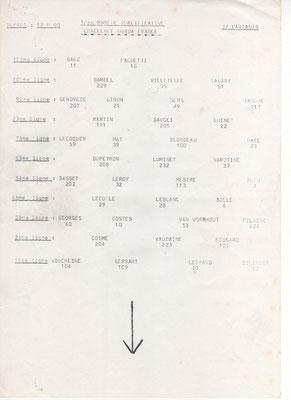 Pré-grille 1ère manche qualification (doc. J.Faucon)