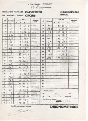 Résultats 2ème manche qualification (doc. J.Faucon)