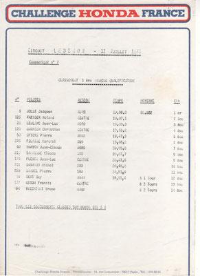 Classement 1ère manche qualificative (doc. J.Faucon)