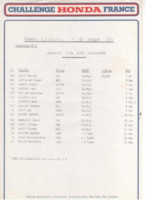 Classement 2ème manche qualificative (doc. J.Faucon)