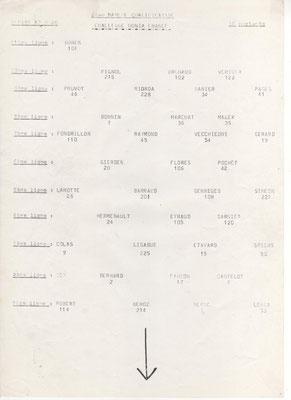 Pré-grille 2ème manche qualification (doc. J.Faucon)