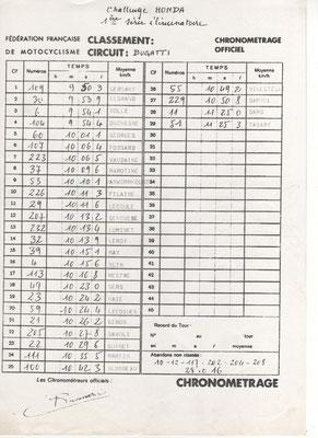 Résultats 1ère manche qualification (doc. J.Faucon)