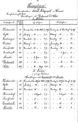 Reiseplan 1884, Bremen Telegraph