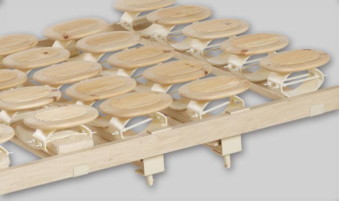 RELAX 2000 mit Komfort-Schulterzone: Detail-Ansicht von oben