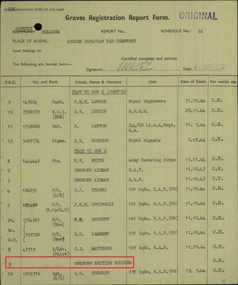 CWGC Information Grave 6.E.9