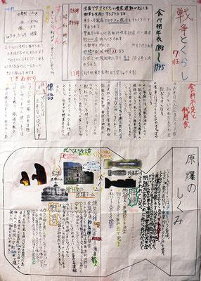 湯田小6年生壁新聞 2