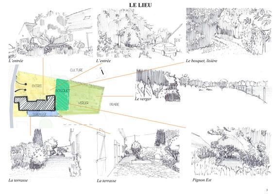Jardin dans la prairie, analyse paysagère.