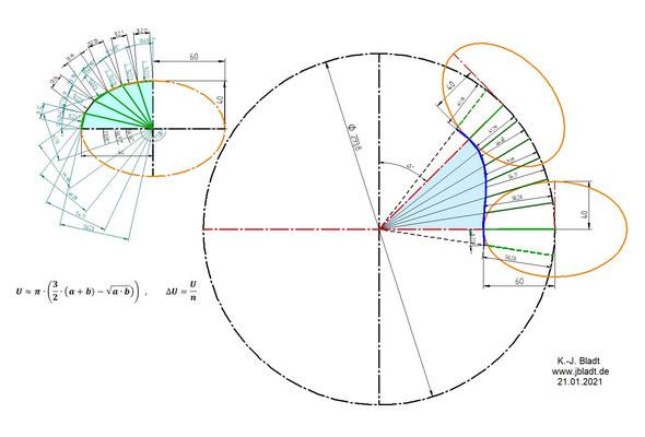 Konstruktion einer Gegenkurve für den 2fachen Umlauf einer Ellipse / gezeichnet mit Solid Edge 2D Drafting 2020