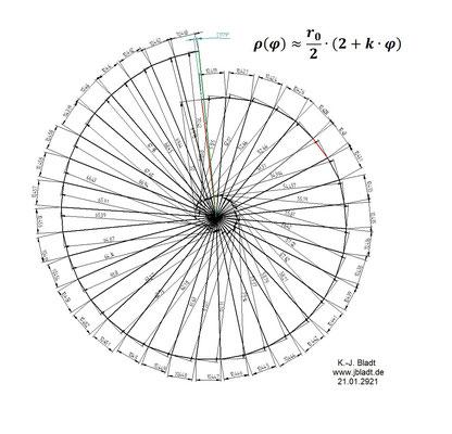Konstruktion einer Kurve für ein spiralförmiges Zahnrad / gezeichnet mit Solid Edge 2D Drafting 2020