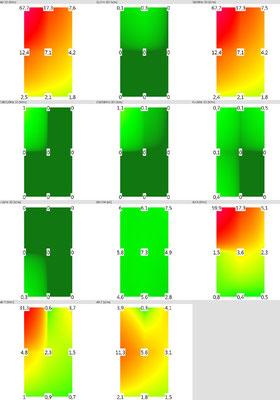 Situation am Schlafplatz vor Abschirmmaßnahme (IST-Situation). Bewertung gemäß SBM: stark bis extrem auffällig