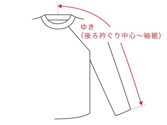 サイズガイド(実測値参照)
