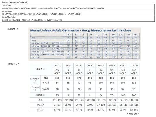 KUKRIサイズチャートとJASPOサイズの比較