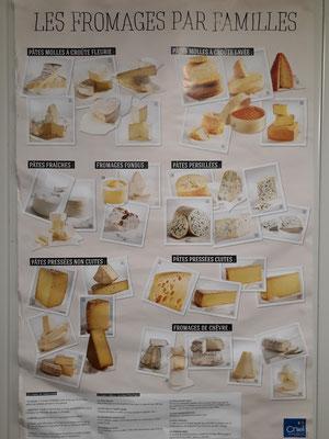 Tous ces fromages que l'on aimerait bien goûter...