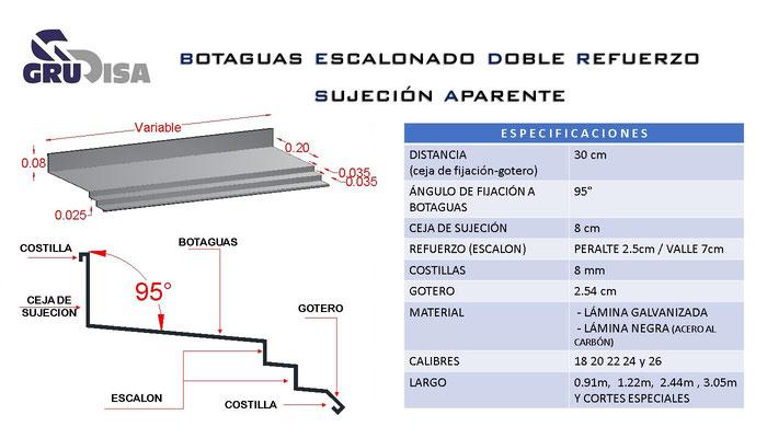 BOTAGUAS DE LÁMINA MODELO ESCALONADO SUJECIÓN APARENTE