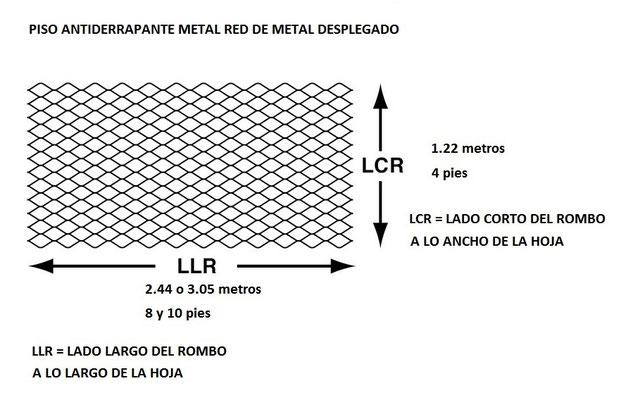 REJILLA INDUSTRIAL GRATING PARA PISO METAL RED EN HOJA DE 1.22 x 2.44 y 3.05 m