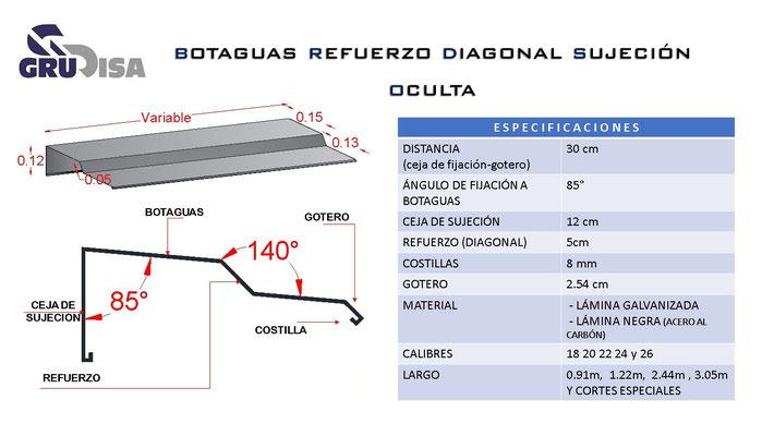 BOTAGUAS DE LÁMINA MODELO REFUERZO DIAGONAL SUJECIÓN OCULTA