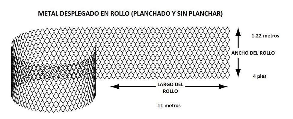 METAL DESPLEGADO EN ROLLO PLANCHADO Y SIN PLANCHAR GUIA DE MEDIDAS 1.22
