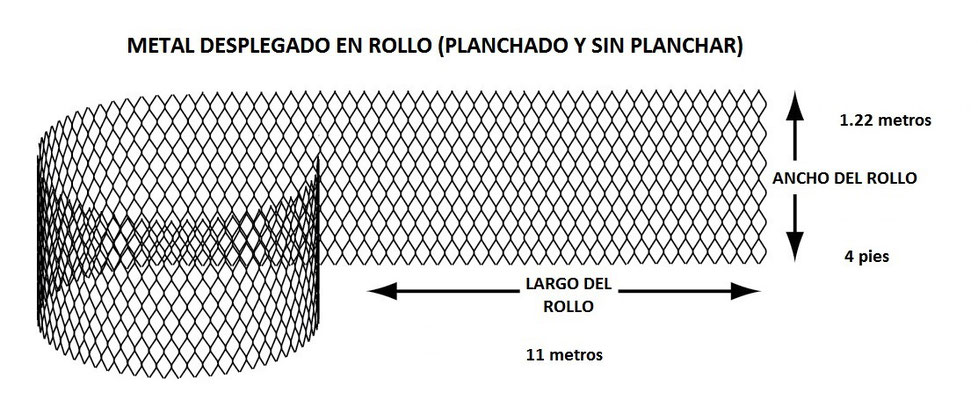 METAL DESPLEGADO EN ROLLO *  ALGUNOS  MODELOS SE PUEDEN PROCESAR A 1.22 m DE ANCHO
