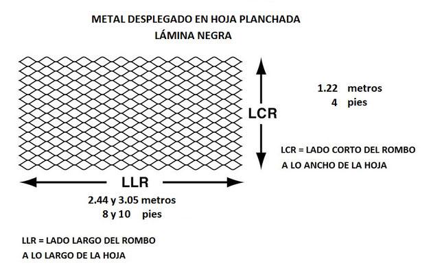 MEDIDAS METAL DESPLEGADO EN HOJA DE LAMINA NEGRA PLANCHADA