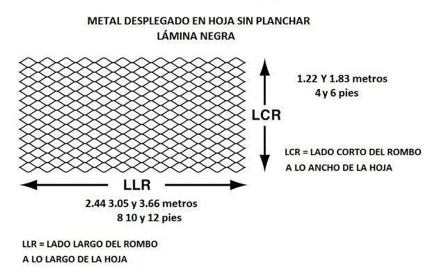 MEDIDAS METAL DESPLEGADO EN HOJA DE LAMINA NEGRA SIN PLANCHAR