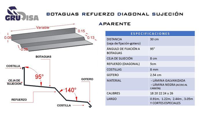 BOTAGUAS DE LÁMINA MODELO REFUERZO DIAGONAL SUJECIÓN APARENTE