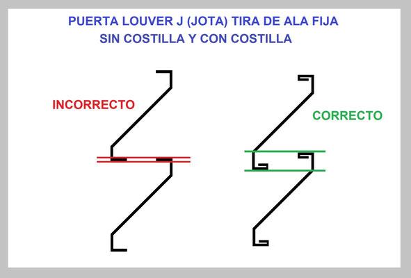 PUERTA LOUVER TIRA DE ALA FIJA SUGERENCIA PARA LA COLOCACIÓN DE LAS TIRAS.