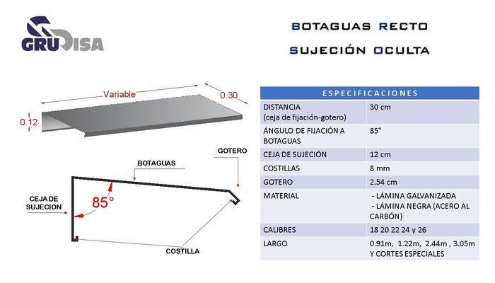 BOTAGUAS DE LÁMINA MODELO RECTO SUJECIÓN OCULTA