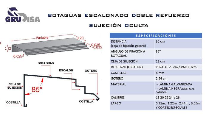 BOTAGUAS DE LÁMINA MODELO ESCALONADO SUJECIÓN OCULTA