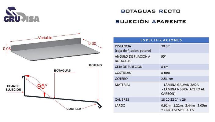 BOTAGUAS DE LÁMINA MODELO RECTO SUJECIÓN APARENTE