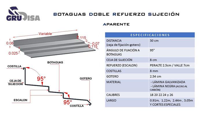 BOTAGUAS DE LÁMINA MODELO DOBLE REFUERZO SUJECIÓN APARENTE