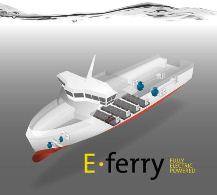 EPC, elektrische installatie aan boord van een veerboot