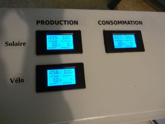 Les afficheurs mesurent les Watts (la puissance) mais aussi et surtout les Watts-heure (l'énergie)