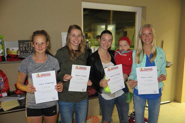 Damen: Leonie, Sabrina, Kathi (Frida) und Meli