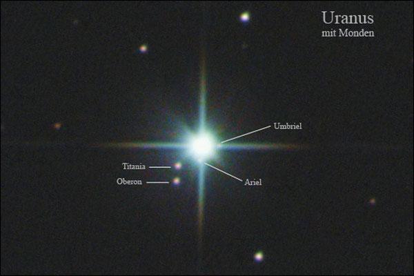 Uranus mit Monden