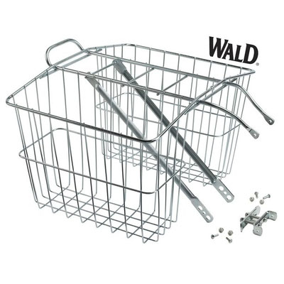 Wald / Urban Distribution