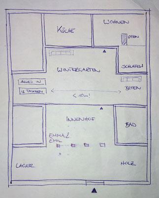Zum besseren Verständnis: hier eine kleine Skizze des Häuschens