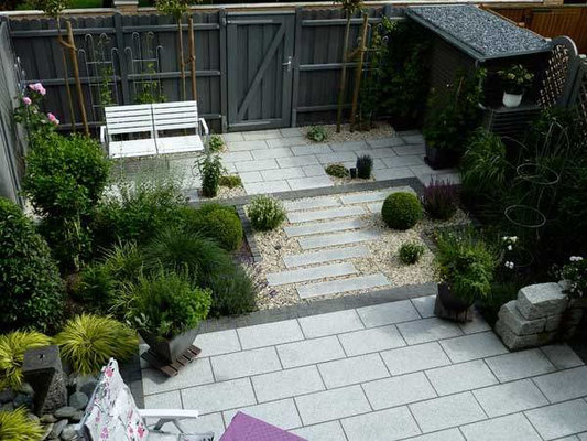 Richtig planen garten vorbesprechung wie funktioniert - Garten planen app ...