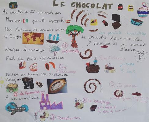 Fabrication du chocolat TAP cuisine Romagné