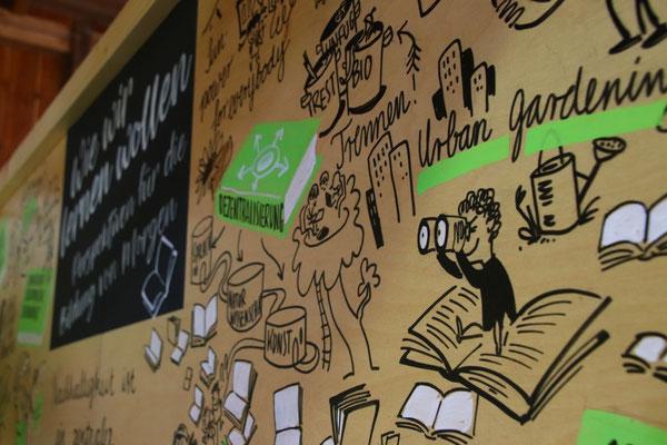 Ausschnitt aus der Bildungs-Wand.