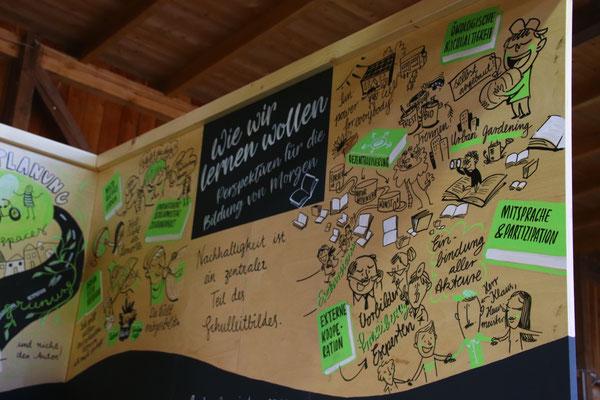 """Mehr zu dem """"Bildungs-Visionen"""". In der Mitte wurden am Ende die Forderungen der Teilnehmer aufgeschrieben."""
