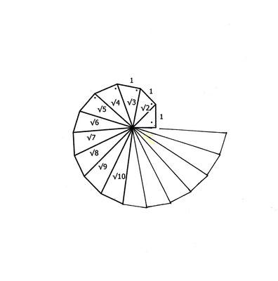 Philosophie der Mathematik | 10. Wurzelspirale nach Platons Theätet